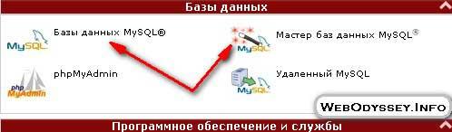 baza-dannix-MySQL